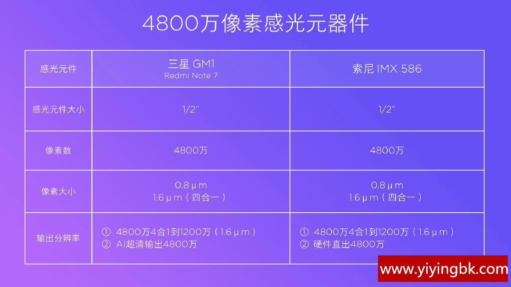 红米note7pro感光元件表