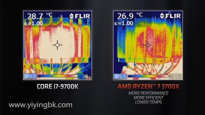 amd ryzen7 3700x和intel core i7 9700k测试对比