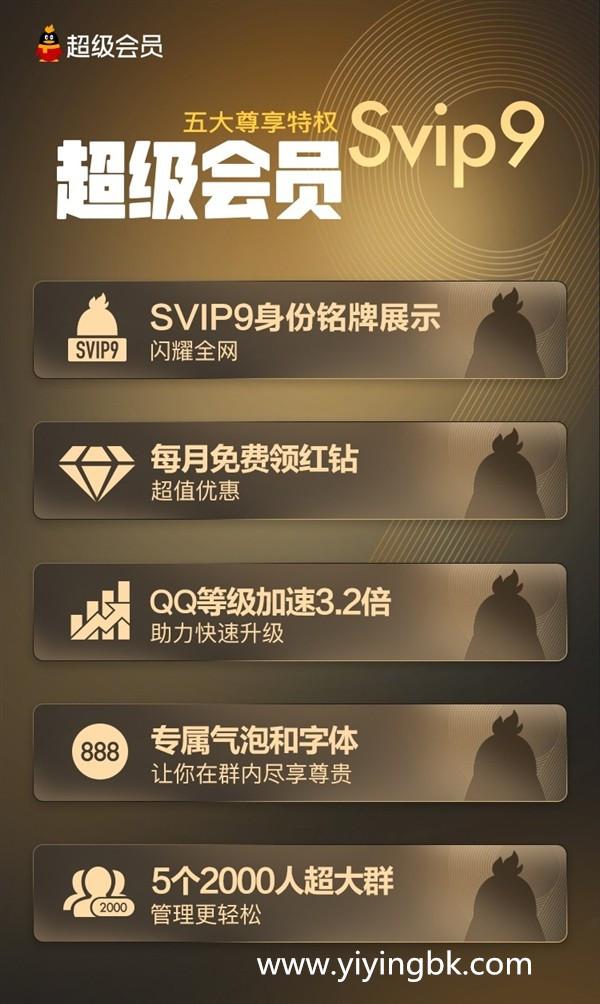腾讯qq svip9超级会员功能
