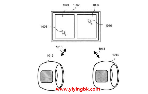 苹果公司智能戒指设计图
