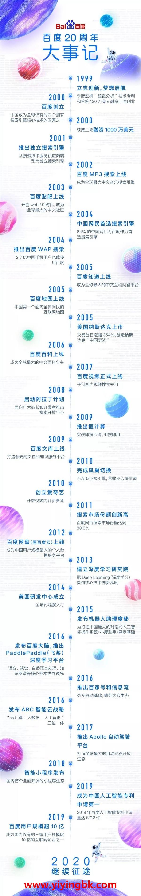 不止是中国最大搜索引擎,一图回顾百度20年大事记!