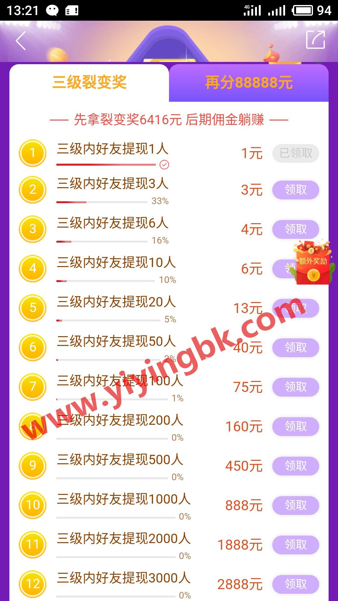 手机正规免费赚钱平台,6416元裂变奖免费领取,www.yiyingbk.com
