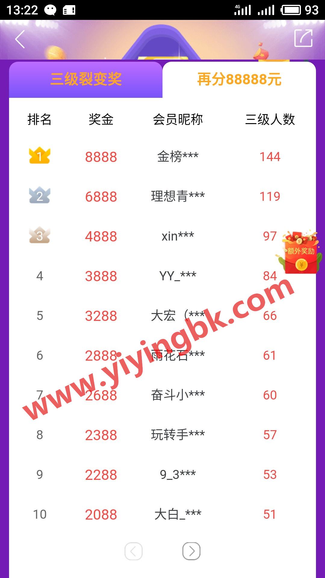 手机正规免费赚钱平台,每月瓜分88888元红包,www.yiyingbk.com