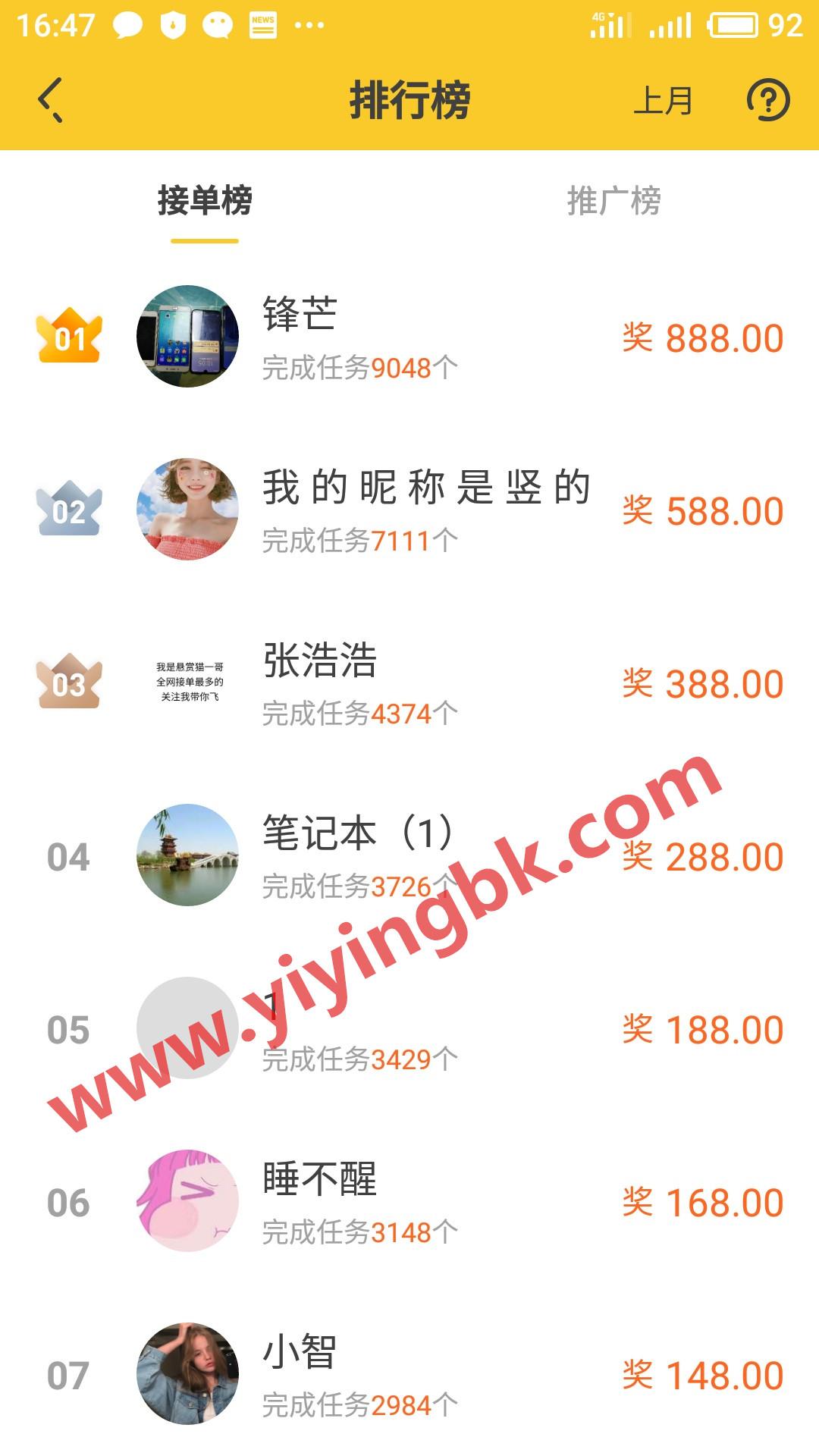 手机正规免费赚钱平台接单榜,每月免费领888元红包,微信和支付宝提现秒到账。www.yiyingbk.com